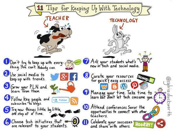 11 tips for staying up with technology