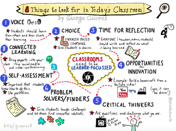 8 things to look for in today classroom