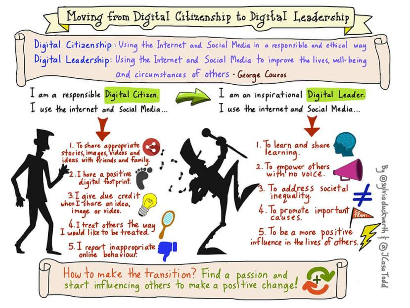 Digital Citizen to Leader